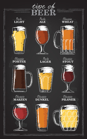 Beer types. A visual guide to types of beer. Various types of beer in recommended glasses. Vector illustration Vecteurs