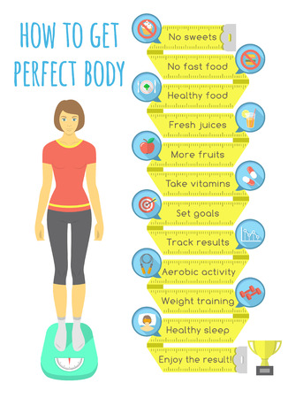 Modern vector flat infographics elements for fitness and shaping. Girl with slim figure and points to achieve the ideal figure in the form of a measuring tape and conceptual icons with inscriptions