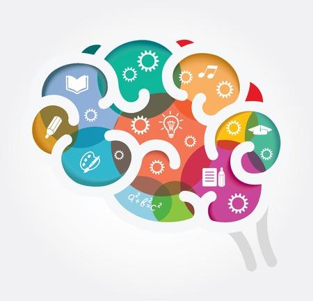 open brain: Creative thinking. Conceptual background.