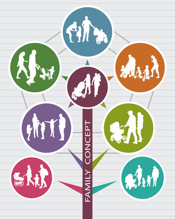 social actions: Conceptual Family Background with vector Silhouettes. Social Infographic. Illustration