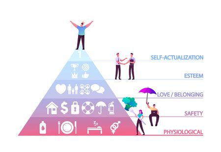 Character in Crown on Head on Top of Maslow Hierarchy Pyramid of Human Needs Separated on Sections Physiological, Safety, Love Belongings Esteem Self- Actualization. Cartoon People Vector Illustration