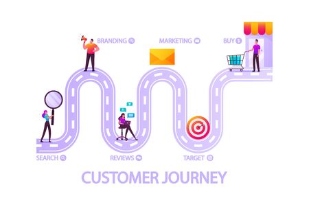 Customer Journey Road. Buyer Characters Shopping Experience Route, Business Marketing Strategy. Stages of Buying Process Since Search to Buy Poster Banner Flyer. Cartoon People Vector Illustration