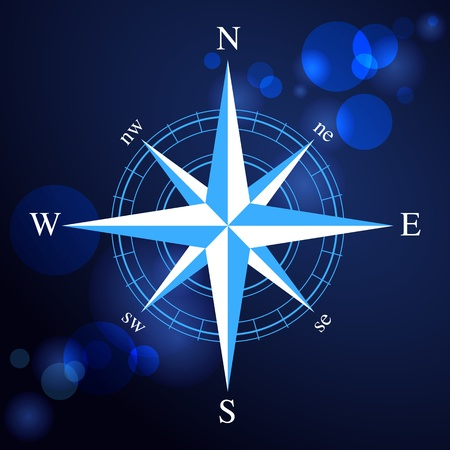 Compass illustration with north south east west.