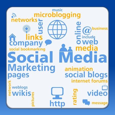 social media marketing: Los medios sociales mapa mental con las palabras y conceptos de redes de fondo