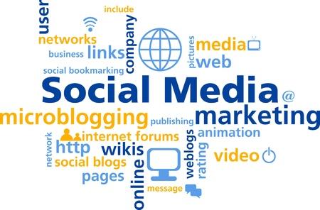 Social media mappa mentale con le parole concetto di rete