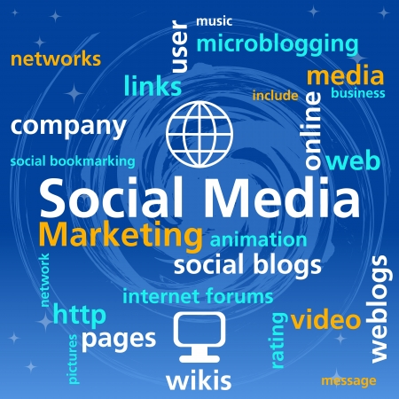contents: Social media mind map with networking concept words