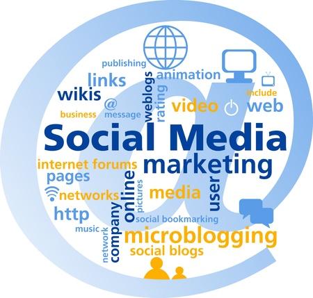 interaccion social: Los medios sociales mapa mental con las palabras concepto de redes