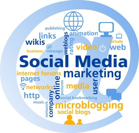 social media marketing: Social media mind map with networking concept words