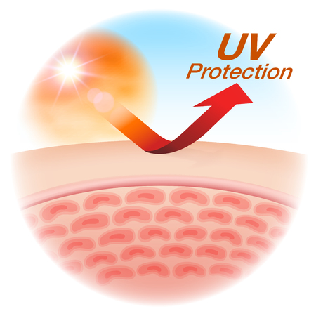 Protect your skin with UV protection. Advertisements for cosmetics, sunscreen, lotion, serum. Vector Realistic file. Иллюстрация