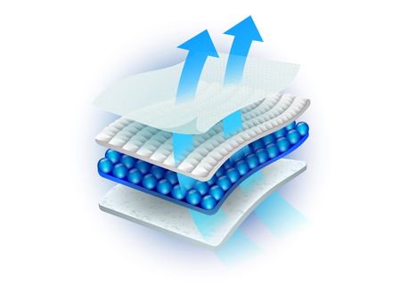 Multi-layer absorbent sheet Consists of many materials that can be ventilated. Vector realistic file.