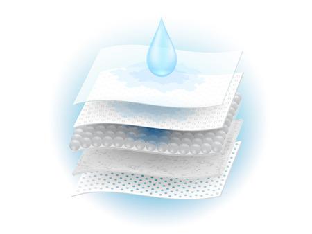 Feuchtigkeitsabsorbierende Folie und Belüftung durch viele Materialien. Verwenden Sie Anzeigen für Windeln und Erwachsene, Damenbinden, Matratzenauflagen, um sie zu absorbieren. Realistische Vektordateien