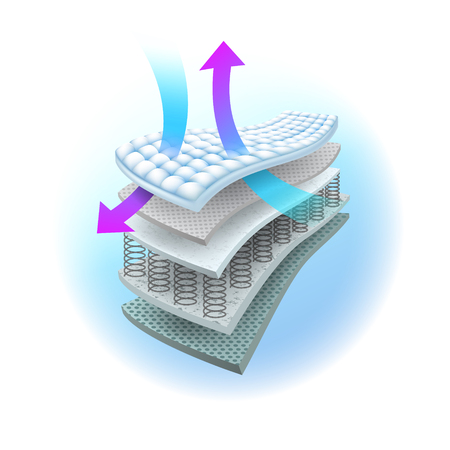 Shows the layers of the ventilation system in the spring mattress. Used for advertising sanitary napkins, diapers, mattresses and adults. All work related to adsorption Vector realistic file.