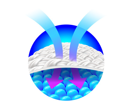 The arrow shows ventilation on the fabric and keeps moisture in the blue desiccant granules. Shows the workflow of the absorbent sheet Realistic vector files Illustration