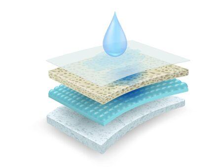 Il materiale assorbe acqua e umidità. Attraverso molti strati di materiali con proprietà diverse come tampone in spugna, contenitore per l'umidità, tessuto in fibra compressa File vettoriali realistici Vettoriali