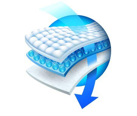 De pijl toont de details van de efficiëntie van het absorberende materiaal met een drielaags absorberend vel. Realistisch vectorbestand.