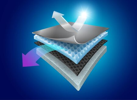 Hittebescherming met speciale materiaallagen folielaag, sponslaag, rubberlaag, speciale vezellaag. Vector realistisch bestand. Vector Illustratie