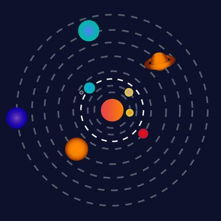 Les planètes et les satellites du système solaire tournent autour du soleil dans son axe. Mars, Neptune, Saturne, Uranus, Vénus, Mercure, Mars, Neptune. Icônes d'illustration vectorielle de style cartoon plat moderne. Isolé sur blanc