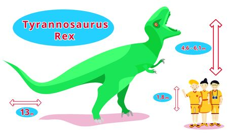 Dinosaurs set.Dino collection.Flat cartoons illustration. Stockfoto - 129205024