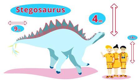 Dinosaurs set.Dino collection.Flat cartoons illustration. Stockfoto - 129203920