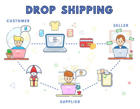 How drop shipping works concept. Online business sale. Direct delivery. Drop shipment. Trans shipping. Flat line vector illustration. Shipping. Package flying on parachute. Seller, customer, supplier.