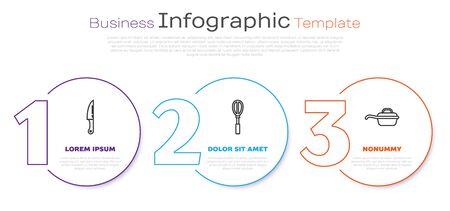 Set line Knife , Kitchen whisk and Frying pan . Business infographic template. Vector Ilustração