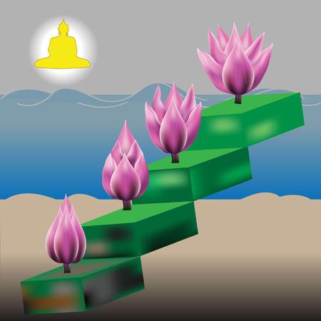 teorema: Cuatro Lotus metáfora de carácter personal budista Vectores