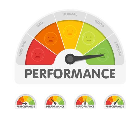 Medidor de rendimiento con diferentes emociones. Ilustración de vector de indicador de calibre de medición. Flecha negra en el fondo del gráfico de colores.