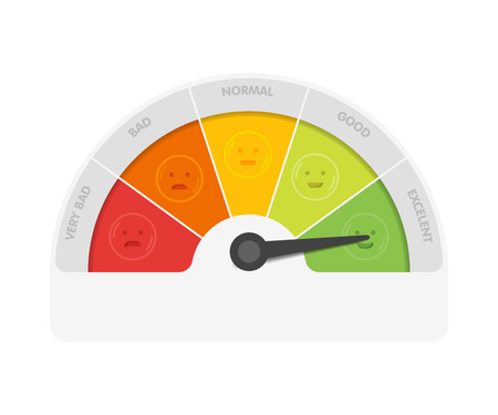 Customer satisfaction meter with different emotions. Vector illustration. Ilustrace