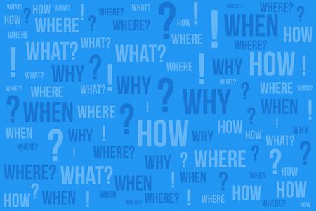 Signo de interrogación: preguntas cuyas respuestas se consideran básicas en la recopilación de información o la resolución de problemas, antecedentes de nube de palabras.
