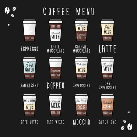 The coffee menu infographics. Espresso guide. Vector flat illustration. Types of coffee. Different types of coffee beverage for menu shop, bar or restaurant on black background.