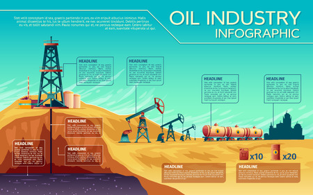 Oil industry presentation template.