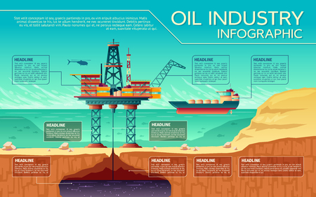 Vector oil industry business presentation infographics. Offshore crude oil extraction. Illustration of water oil rig drilling platform with helipad, fuel tanker ship transported by sea with text space Vektorové ilustrace