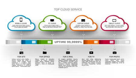 Vector cloud computing business services poster, banner mockup. Brochure, presentation, web design template layout. Illustration
