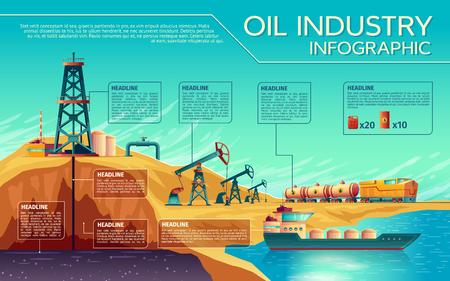 Vector oil industry business presentation infographics. Oil extraction, transportation of petroleum gasoline diesel. Illustration with oil derrick pump rig, rail fuel tanks, oil tanker ship