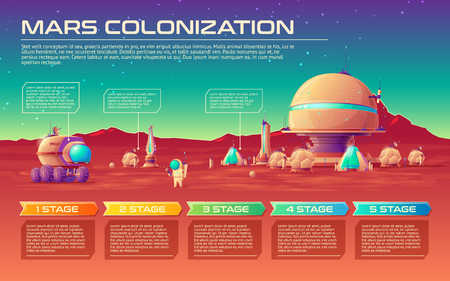 Vector mars colonization infographics timeline template with stages. Solar system galaxy exploration red planet terraforming mission concept. Illustration space station, astronaut in space suit, rover Vectores