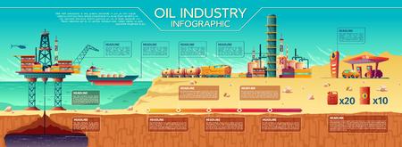 Vector oil industry presentation infographics. Offshore crude oil extraction, transportation, refinery plant. Illustration water oil rig drilling platform, fuel tanker ship rail tanks, car gas station