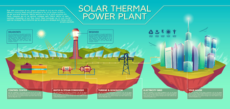 Vector solar thermal power plant business presentation infographics. Sun light to in house energy transformation. Illustration heliostats battery control center electricity grid, modern city islands