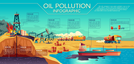 Oil pollution infographic with graphic elements and timeline, vector concept illustration. Global environmental problem of all mankind. Extraction, refining, transportation of petroleum products Vettoriali