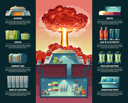 Vector cartoon life safety poster with cross section of shelter. Infographics with interior of fortified bunker with ventilation system, nuclear blast, explosion. Objects for survival on atomic burst