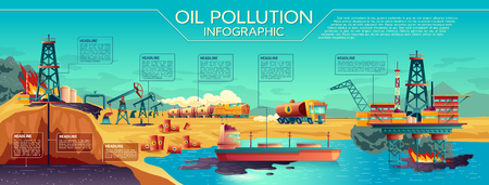 Vector oil industry pollution presentation infographics. Harmful effect of petroleum. Illustration with derrick fire, rail fuel tank truck smoking air tanker ship offshore platform contaminating water Vector Illustratie