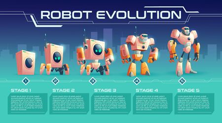 Home robot evolution cartoon vector with development stages from ordinary washing machine over four-foot android to humanoid cyborg illustration. Artificial intelligence and machines rebellion concept Illustration