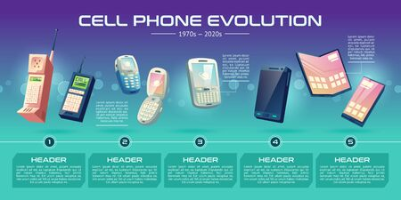 Cellphones technologies evolution cartoon vector banner. Phones generations from old models with physical keys to modern smart devices with flexible and foldable touchscreen illustration on time line