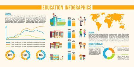 Banner de infografías de educación con gráficos de estadísticas de análisis de datos, mapa del mundo, jardín de infantes, escuela, estado, edificios de la universidad de ciencias, niños y personajes de estudiantes adultos. Ilustración vectorial de dibujos animados Ilustración de vector