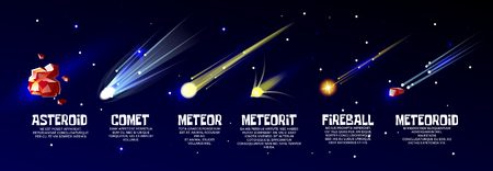 Vector cartoon outer space objects set. Glowing cold comet, meteorite, fast falling meteor, meteoroid and asteroid and hot bolide or fireball. Astronomy science cosmic objects on universe background Illustration