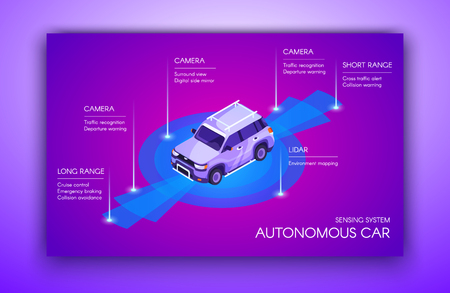 Autonomous car vector illustration of driverless or self-driving robotic smart vehicle. Sensing system of distance range camera with laser radars for driving control on purple ultraviolet background