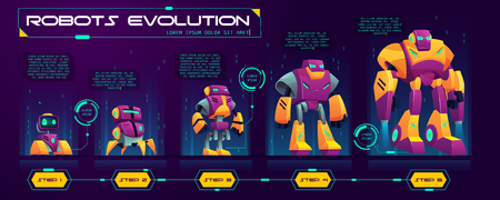Robots evolution cartoon vector banner. Robotics technologies progress stages from small droid to flying cyborg illustration. Game character, unit design, level up upgrade guide with development steps Vektorové ilustrace