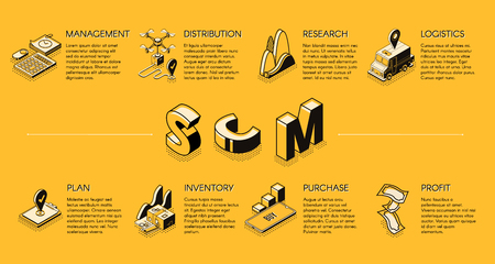 Supply-chain management isometric vector banner or poster, commercial processes organization presentation slide with infographics elements illustration. Business planning and logistics concept