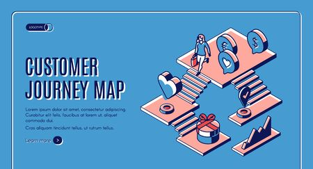 Customer journey map isometric landing page. Process of purchase decision, buyer shopping experience moving by specified route, business purchasing strategy 3d vector line art illustration, web banner