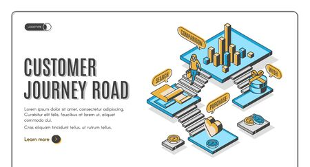 Customer journey road isometric landing page. Buyer shopping experience route, business marketing strategy. Stages of buying process since wish to purchase. 3d vector line art illustration, web banner Illustration