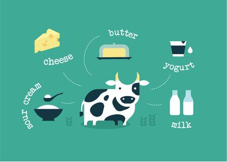 yogur: vector icono de la leche Vectores